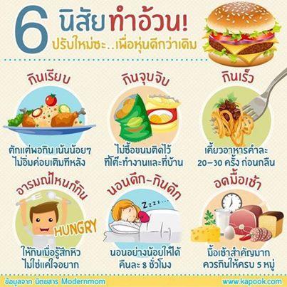 6 นิสัยทำให้อ้วน!