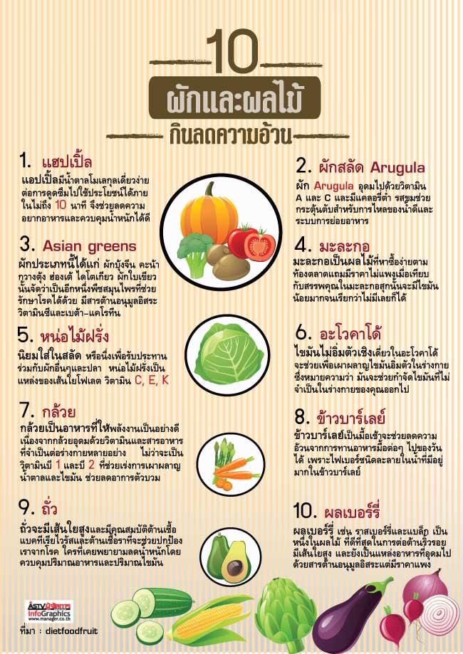 ผักผลไม้ กินลดความอ้วน